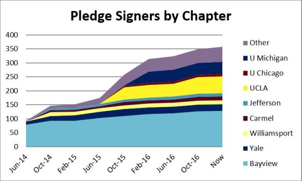 pledge signers 0517.jpeg